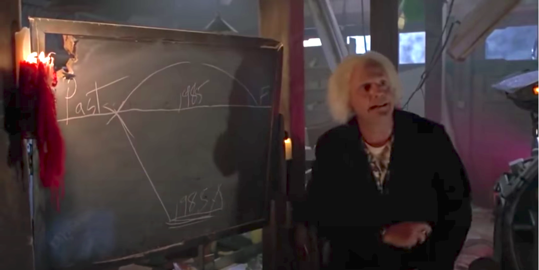 Doc Brown Space-Time Continuum