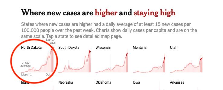 Coronavirus graphic by The New York Times